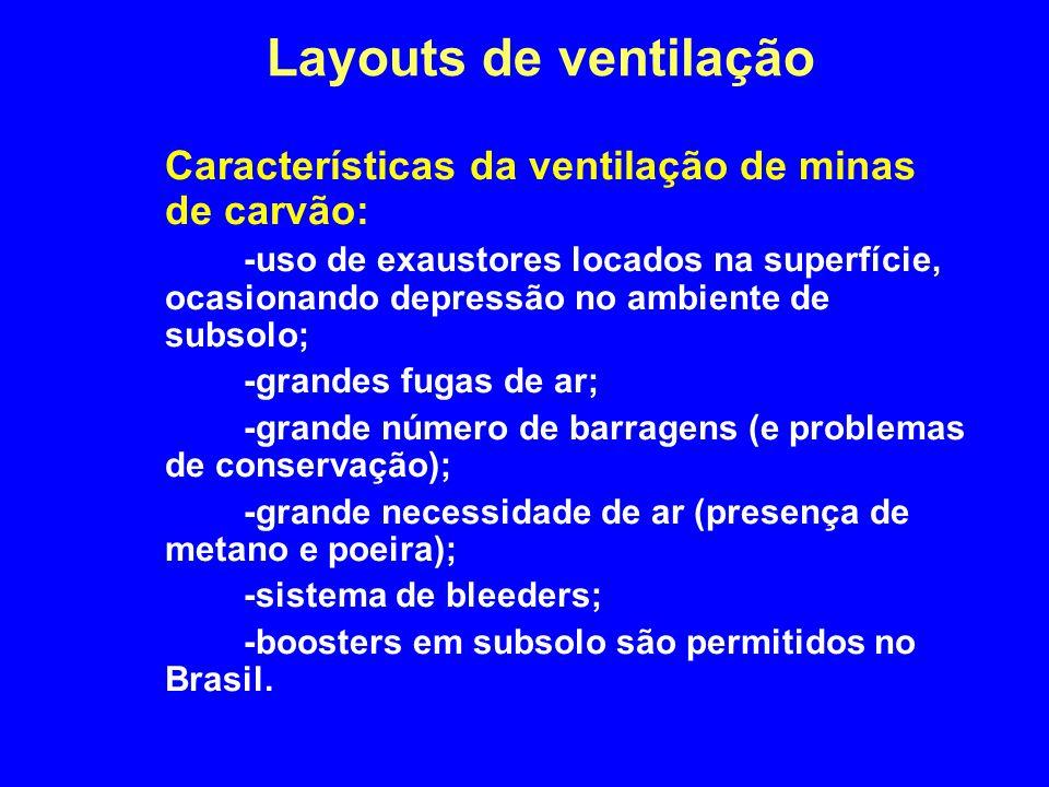 Layouts de ventilação Características da ventilação de minas de carvão: -uso de exaustores locados na superfície, ocasionando depressão no ambiente de