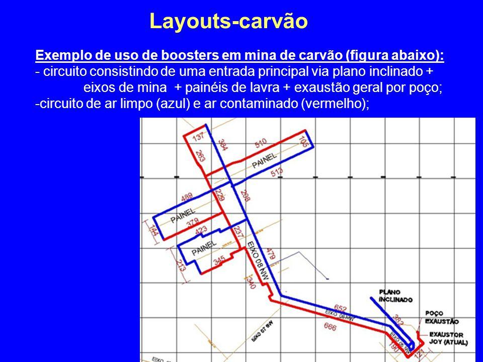 Layouts-carvão Exemplo de uso de boosters em mina de carvão (figura abaixo): - circuito consistindo de uma entrada principal via plano inclinado + eix