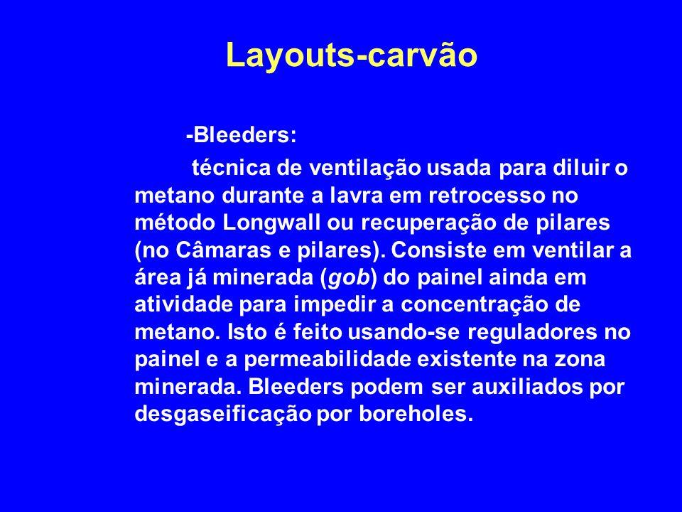 Layouts-carvão -Bleeders: técnica de ventilação usada para diluir o metano durante a lavra em retrocesso no método Longwall ou recuperação de pilares