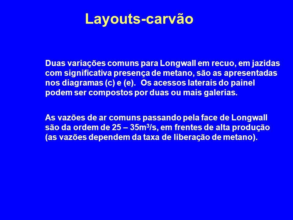 Layouts-carvão Duas variações comuns para Longwall em recuo, em jazidas com significativa presença de metano, são as apresentadas nos diagramas (c) e