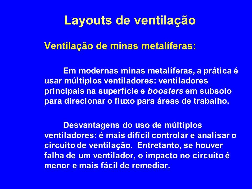 Layouts de ventilação Ventilação de minas metalíferas: Em modernas minas metalíferas, a prática é usar múltiplos ventiladores: ventiladores principais