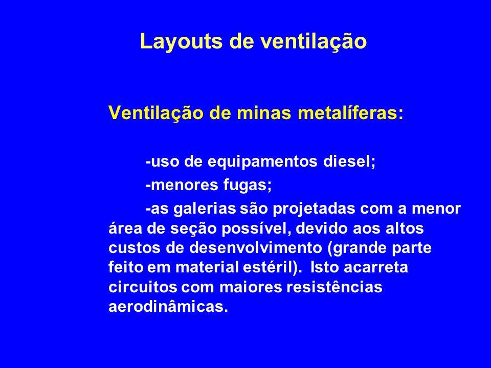 Layouts de ventilação Ventilação de minas metalíferas: -uso de equipamentos diesel; -menores fugas; -as galerias são projetadas com a menor área de se