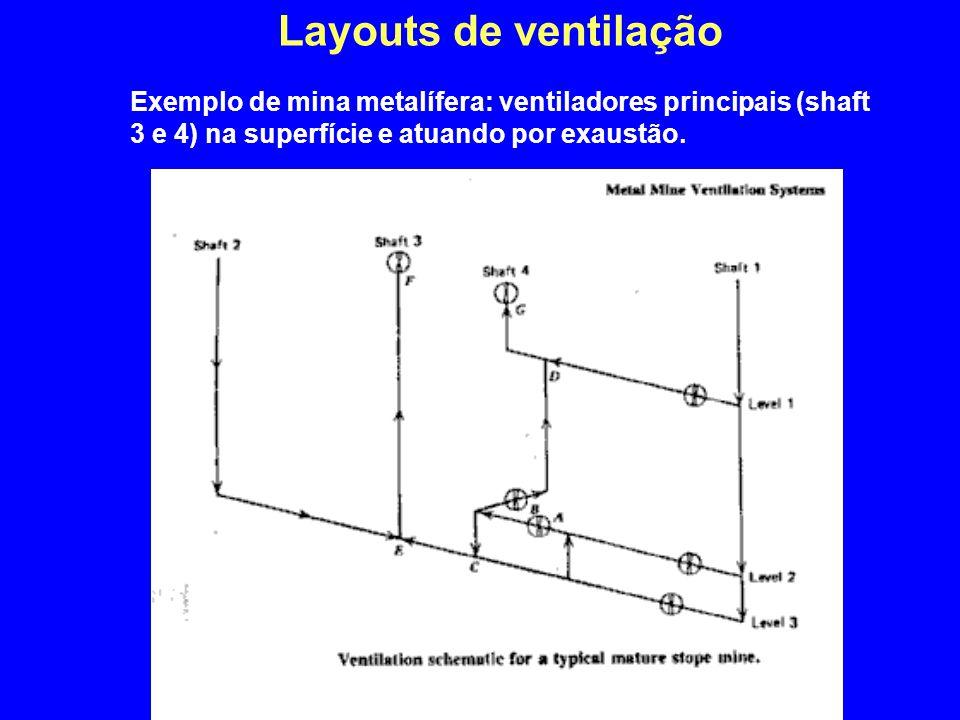 Layouts de ventilação Exemplo de mina metalífera: ventiladores principais (shaft 3 e 4) na superfície e atuando por exaustão.