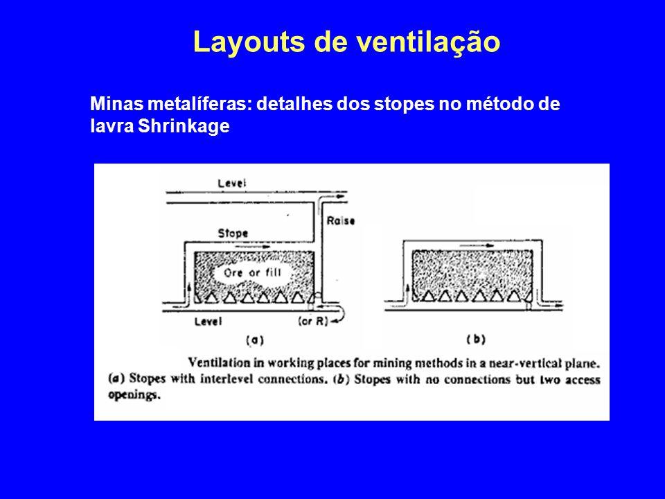 Layouts de ventilação Minas metalíferas: detalhes dos stopes no método de lavra Shrinkage
