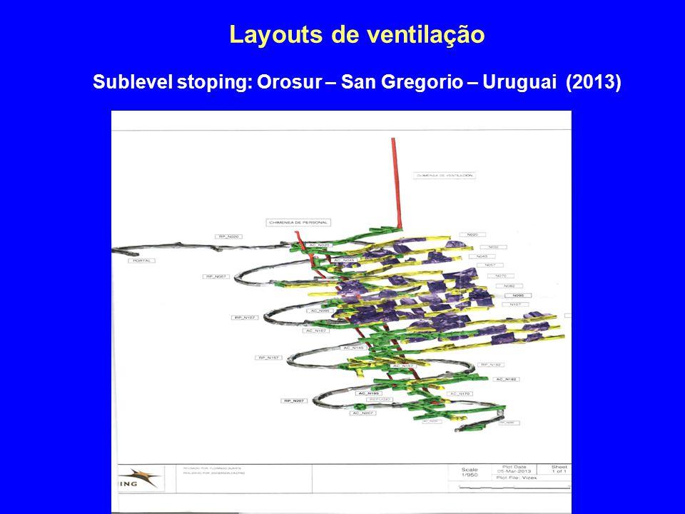 Layouts de ventilação Sublevel stoping: Orosur – San Gregorio – Uruguai (2013)