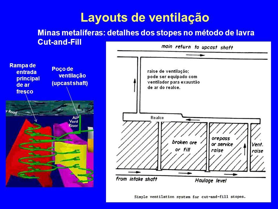 Layouts de ventilação Minas metalíferas: detalhes dos stopes no método de lavra Cut-and-Fill Rampa de entrada principal de ar fresco Poço de ventilaçã