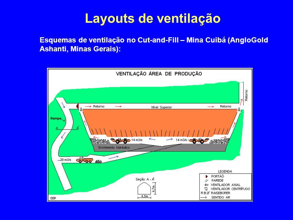 Layouts de ventilação Esquemas de ventilação no Cut-and-Fill – Mina Cuibá (AngloGold Ashanti, Minas Gerais):