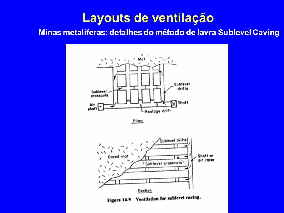 Layouts de ventilação Minas metalíferas: detalhes do método de lavra Sublevel Caving