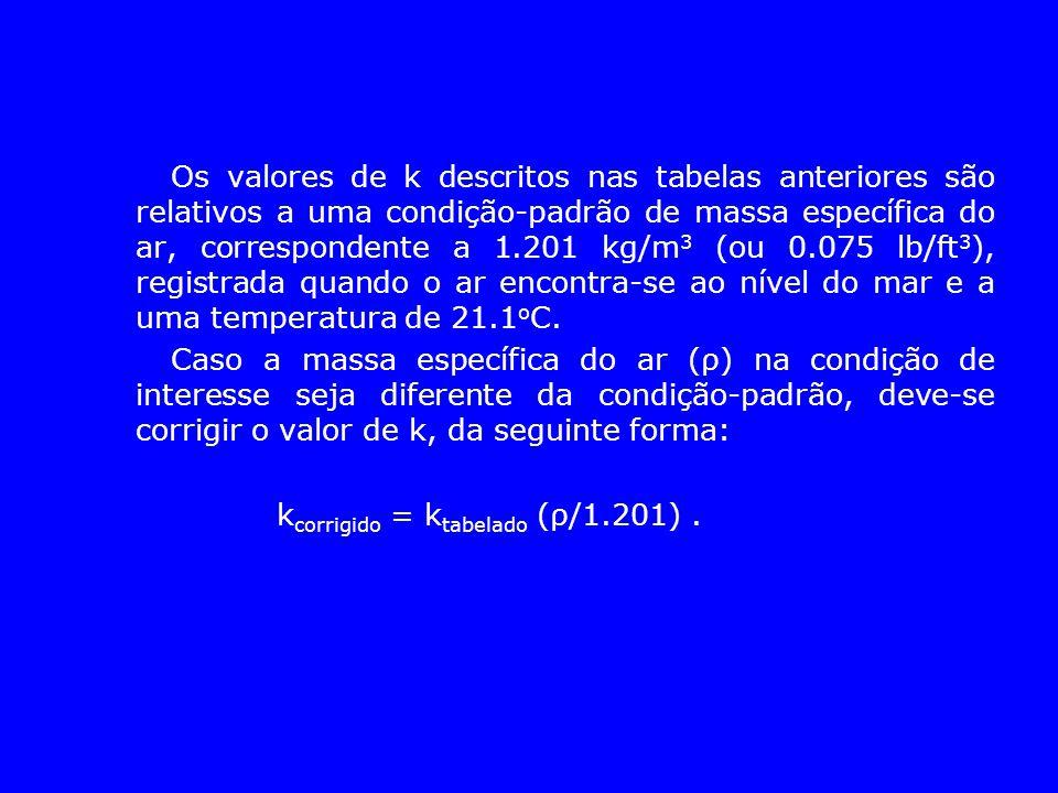 Os valores de k descritos nas tabelas anteriores são relativos a uma condição-padrão de massa específica do ar, correspondente a 1.201 kg/m 3 (ou 0.07