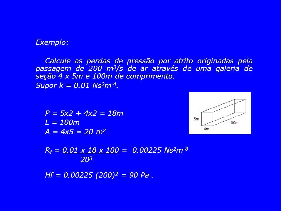 Exemplo: Calcule as perdas de pressão por atrito originadas pela passagem de 200 m 3 /s de ar através de uma galeria de seção 4 x 5m e 100m de comprim