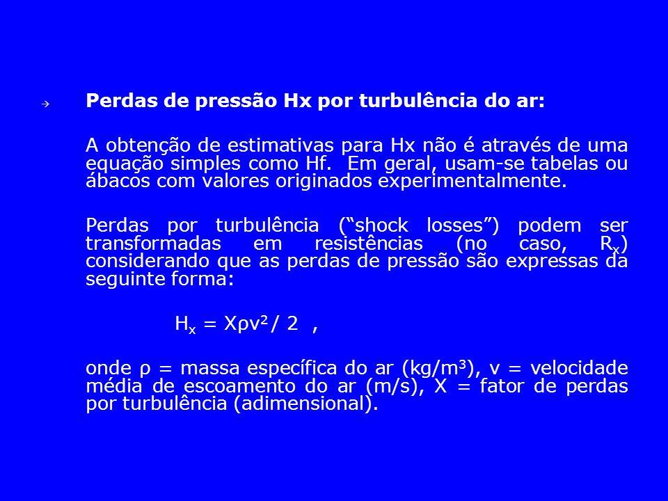  Perdas de pressão Hx por turbulência do ar: A obtenção de estimativas para Hx não é através de uma equação simples como Hf. Em geral, usam-se tabela