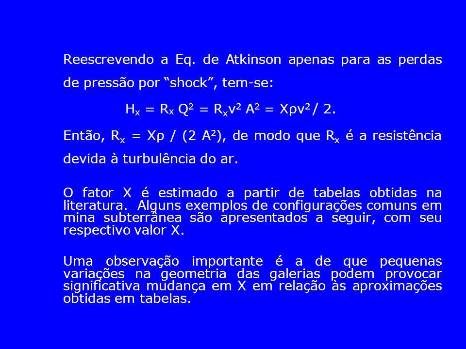 """Reescrevendo a Eq. de Atkinson apenas para as perdas de pressão por """"shock"""", tem-se: H x = R x Q 2 = R x v 2 A 2 = Xρv 2 / 2. Então, R x = Xρ / (2 A 2"""
