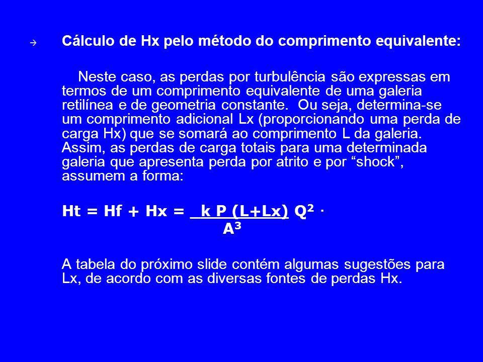  Cálculo de Hx pelo método do comprimento equivalente: Neste caso, as perdas por turbulência são expressas em termos de um comprimento equivalente de