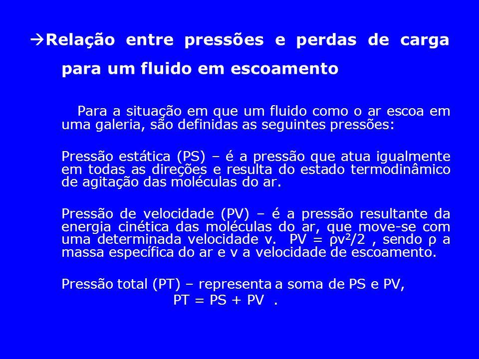  Relação entre pressões e perdas de carga para um fluido em escoamento Para a situação em que um fluido como o ar escoa em uma galeria, são definidas