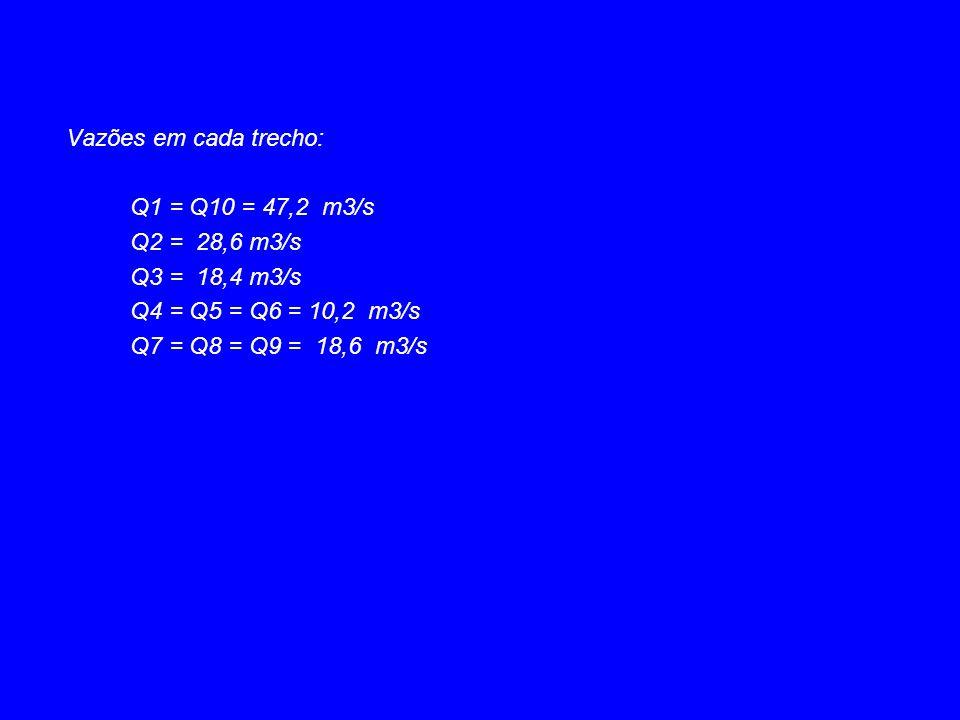 Vazões em cada trecho: Q1 = Q10 = 47,2 m3/s Q2 = 28,6 m3/s Q3 = 18,4 m3/s Q4 = Q5 = Q6 = 10,2 m3/s Q7 = Q8 = Q9 = 18,6 m3/s