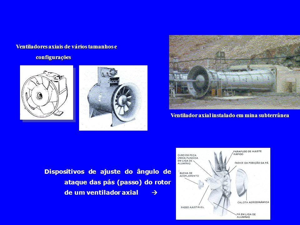 Dispositivos de ajuste do ângulo de ataque das pás (passo) do rotor de um ventilador axial  Ventiladores axiais de vários tamanhos e configurações Ve