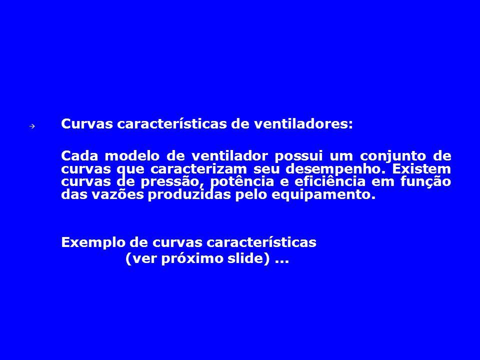  Curvas características de ventiladores: Cada modelo de ventilador possui um conjunto de curvas que caracterizam seu desempenho. Existem curvas de pr