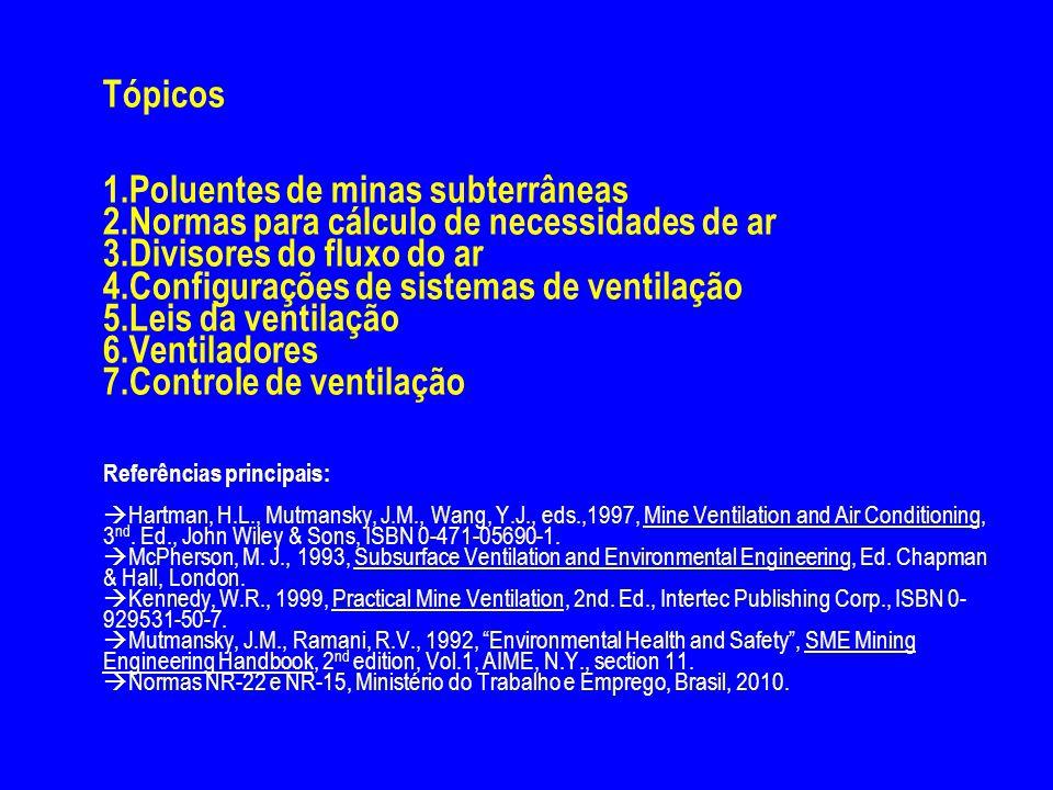 1.Poluentes de minas subterrâneas  Tarefas principais da ventilação de mina: - suprir de oxigênio homens e máquinas; - diluir gases tóxicos/explosivos e poeiras originadas nas operações de produção; - auxiliar no controle de temperatura e umidade do ambiente.