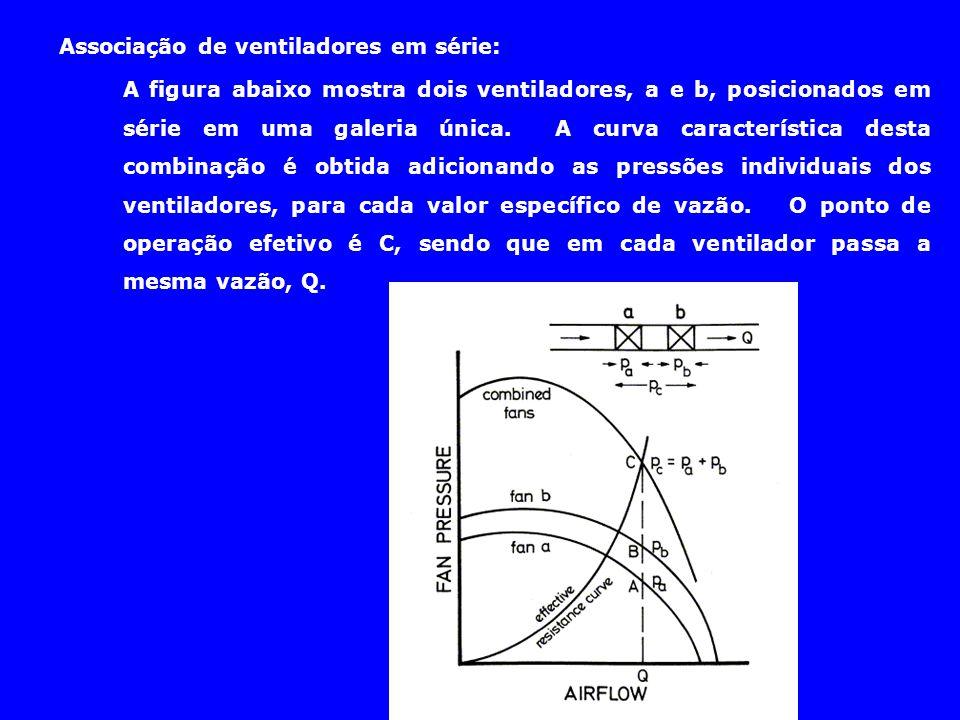 Associação de ventiladores em série: A figura abaixo mostra dois ventiladores, a e b, posicionados em série em uma galeria única. A curva característi