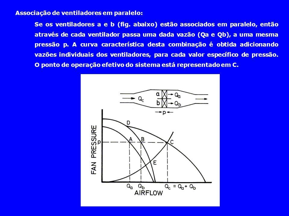 Associação de ventiladores em paralelo: Se os ventiladores a e b (fig. abaixo) estão associados em paralelo, então através de cada ventilador passa um