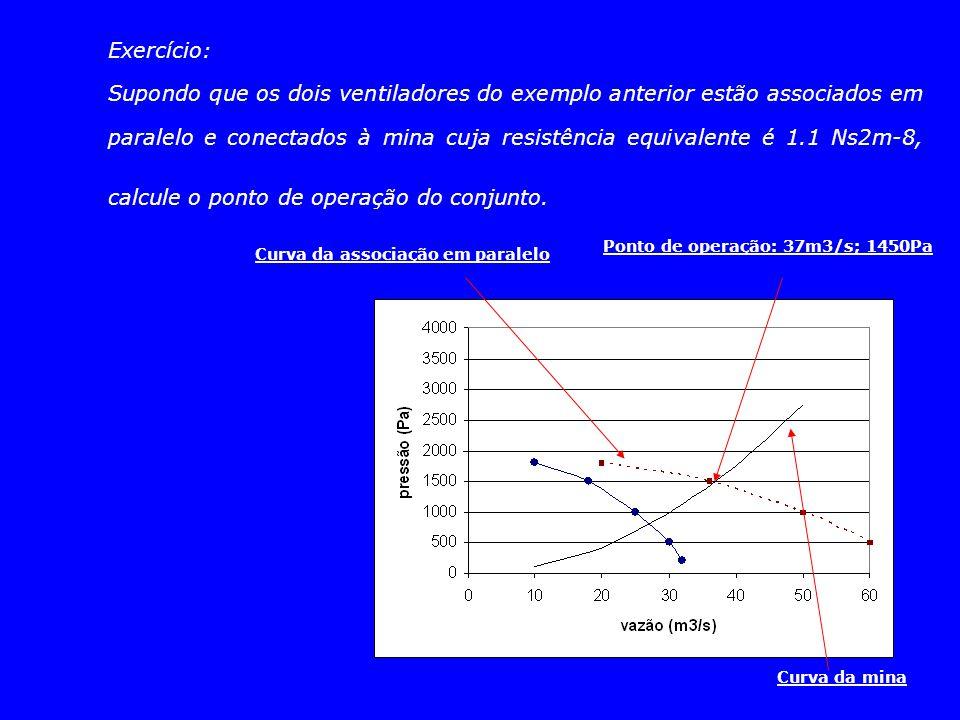 Exercício: Supondo que os dois ventiladores do exemplo anterior estão associados em paralelo e conectados à mina cuja resistência equivalente é 1.1 Ns