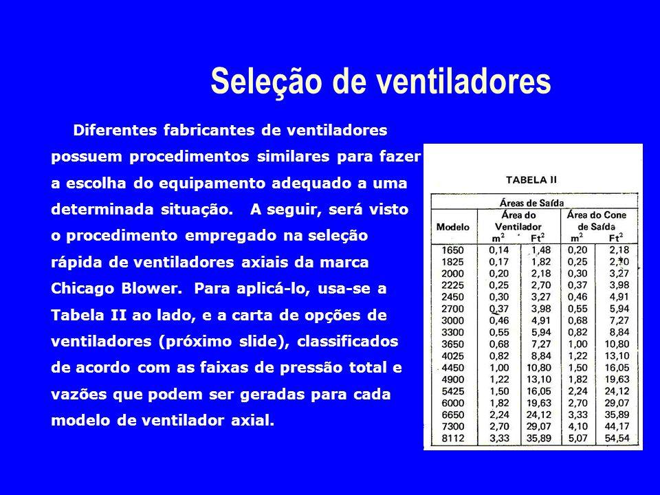 Seleção de ventiladores Diferentes fabricantes de ventiladores possuem procedimentos similares para fazer a escolha do equipamento adequado a uma dete