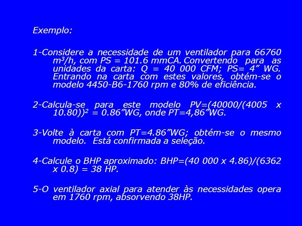 Exemplo: 1-Considere a necessidade de um ventilador para 66760 m 3 /h, com PS = 101.6 mmCA.Convertendo para as unidades da carta: Q = 40 000 CFM; PS=