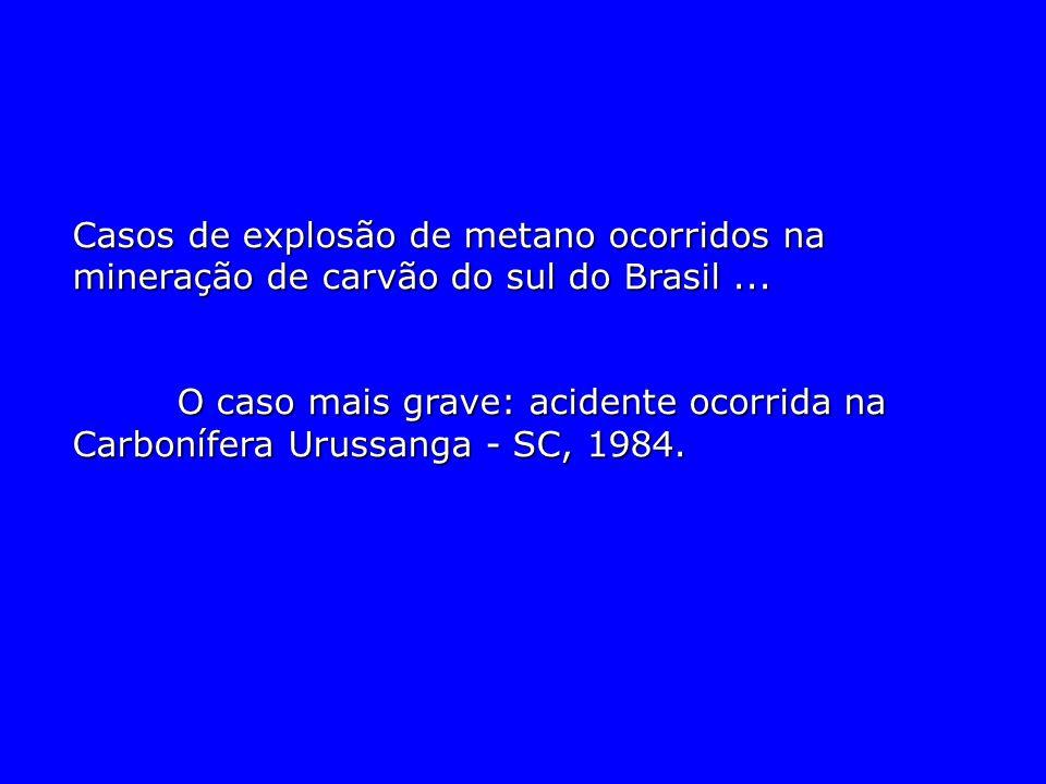 Casos de explosão de metano ocorridos na mineração de carvão do sul do Brasil... O caso mais grave: acidente ocorrida na Carbonífera Urussanga - SC, 1