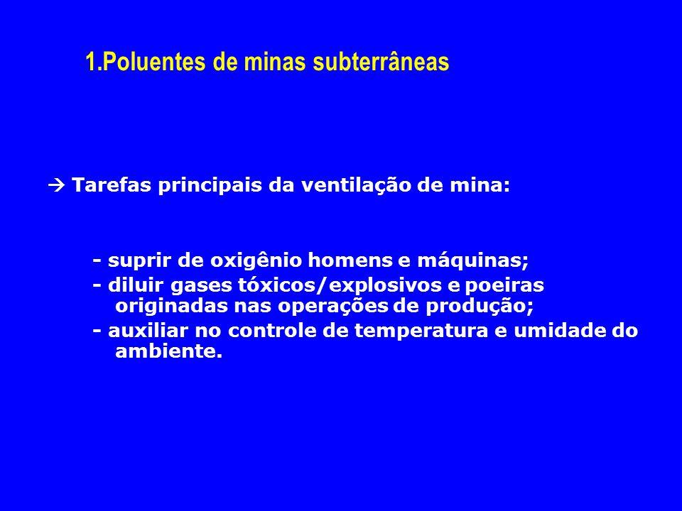 1.Poluentes de minas subterrâneas  Tarefas principais da ventilação de mina: - suprir de oxigênio homens e máquinas; - diluir gases tóxicos/explosivo