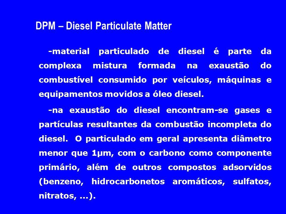 DPM – Diesel Particulate Matter -material particulado de diesel é parte da complexa mistura formada na exaustão do combustível consumido por veículos,