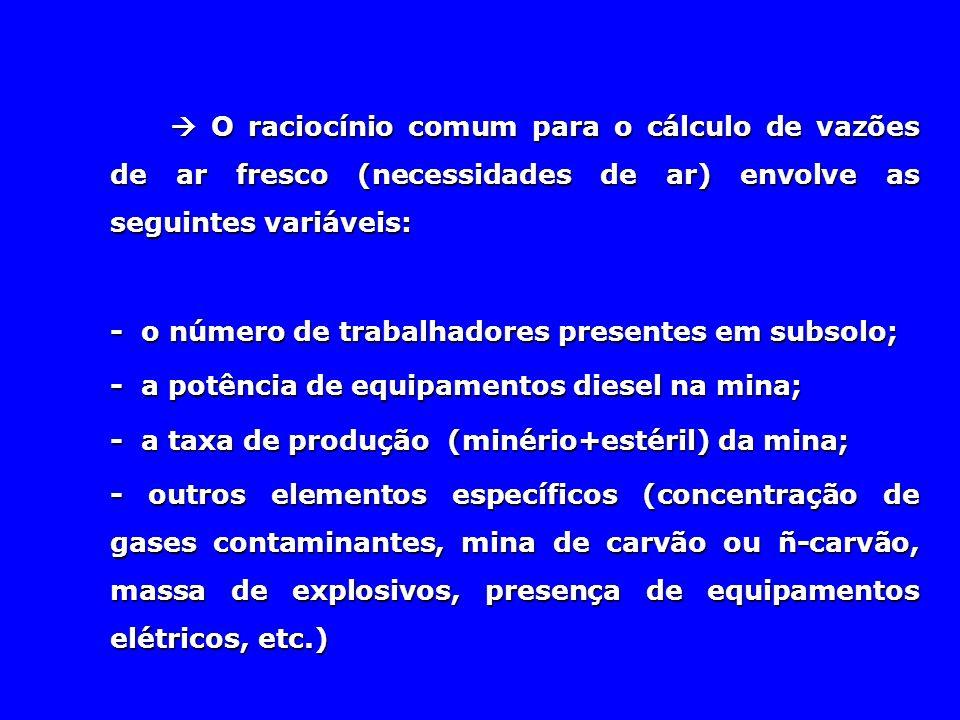  O raciocínio comum para o cálculo de vazões de ar fresco (necessidades de ar) envolve as seguintes variáveis: - o número de trabalhadores presentes