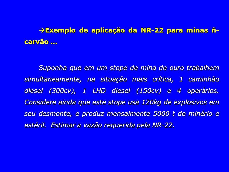  Exemplo de aplicação da NR-22 para minas ñ- carvão... Suponha que em um stope de mina de ouro trabalhem simultaneamente, na situação mais crítica, 1