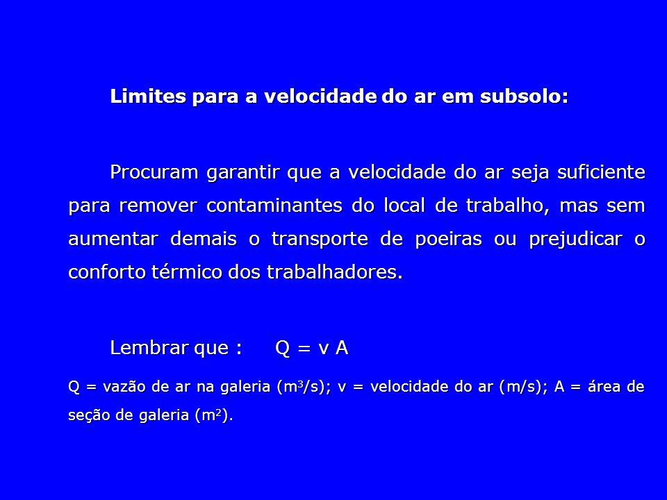 Limites para a velocidade do ar em subsolo: Procuram garantir que a velocidade do ar seja suficiente para remover contaminantes do local de trabalho,