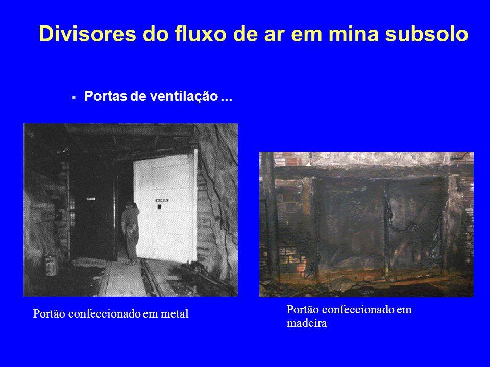 Divisores do fluxo de ar em mina subsolo  Portas de ventilação... Portão confeccionado em metal Portão confeccionado em madeira