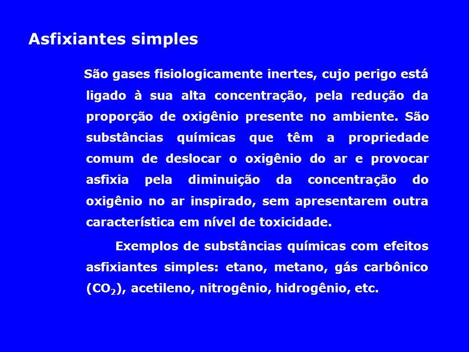 LIMITES DE TOLERÂNCIA PARA H 2 S n Gás tóxico.