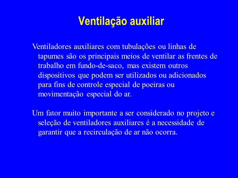 Ventilação auxiliar Ventiladores auxiliares com tubulações ou linhas de tapumes são os principais meios de ventilar as frentes de trabalho em fundo-de