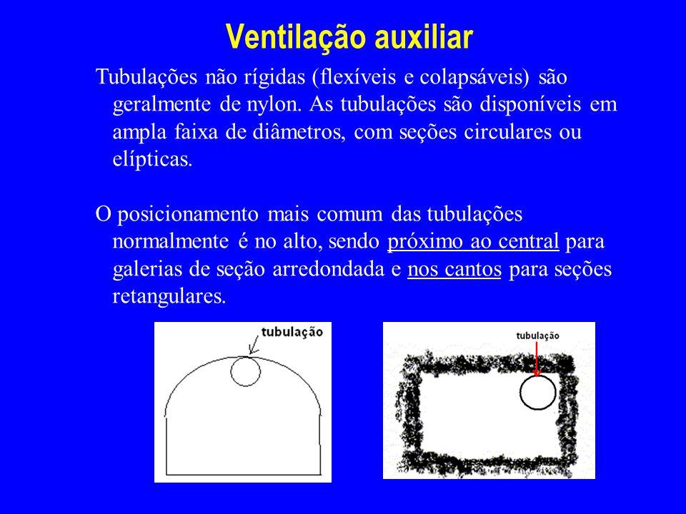 Ventilação auxiliar Tubulações não rígidas (flexíveis e colapsáveis) são geralmente de nylon. As tubulações são disponíveis em ampla faixa de diâmetro