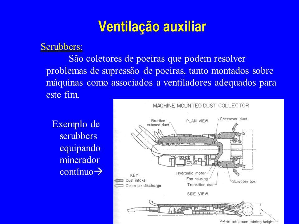 Ventilação auxiliar Scrubbers: São coletores de poeiras que podem resolver problemas de supressão de poeiras, tanto montados sobre máquinas como assoc
