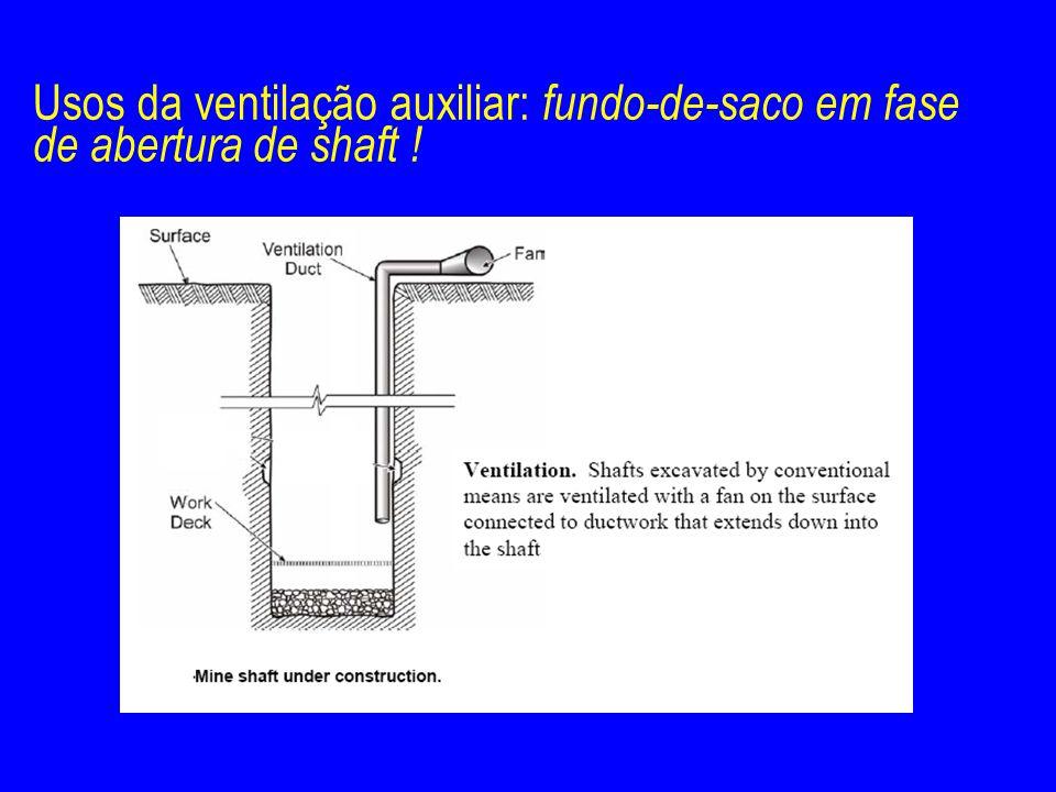 Usos da ventilação auxiliar: fundo-de-saco em fase de abertura de shaft !