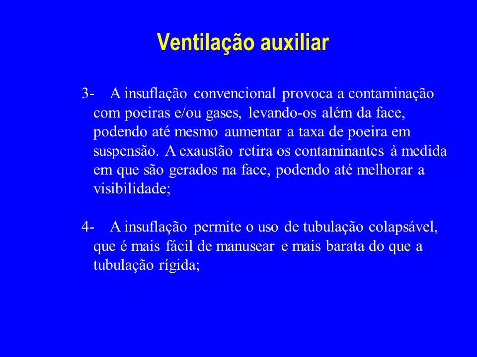 Ventilação auxiliar 3- A insuflação convencional provoca a contaminação com poeiras e/ou gases, levando-os além da face, podendo até mesmo aumentar a