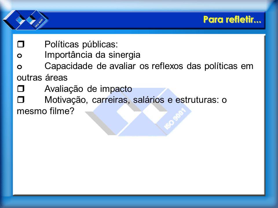 Para refletir...  Políticas públicas: o Importância da sinergia o Capacidade de avaliar os reflexos das políticas em outras áreas  Avaliação de impa