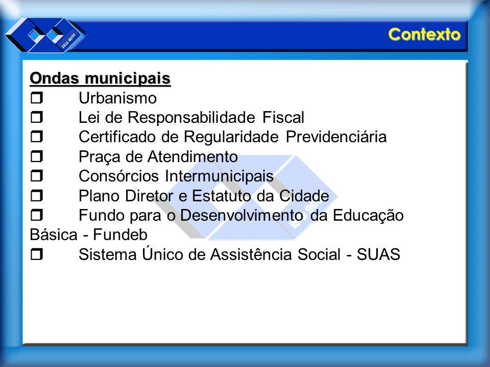 Contexto Ondas municipais  Urbanismo  Lei de Responsabilidade Fiscal  Certificado de Regularidade Previdenciária  Praça de Atendimento  Consórcio