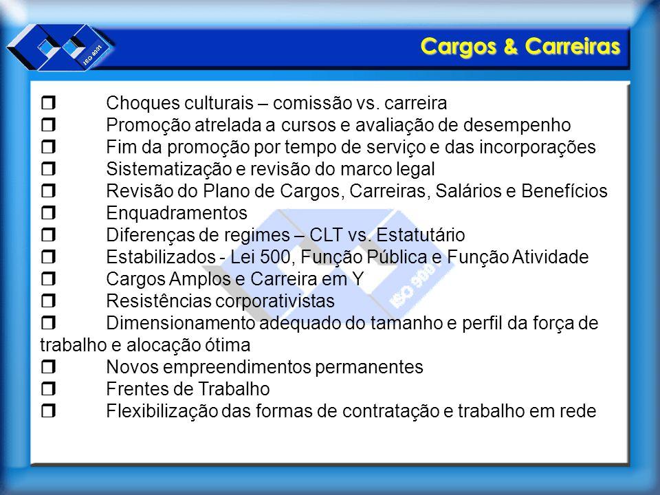 Cargos & Carreiras  Choques culturais – comissão vs. carreira  Promoção atrelada a cursos e avaliação de desempenho  Fim da promoção por tempo de s