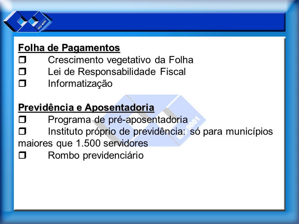 Folha de Pagamentos  Crescimento vegetativo da Folha  Lei de Responsabilidade Fiscal  Informatização Previdência e Aposentadoria  Programa de pré-