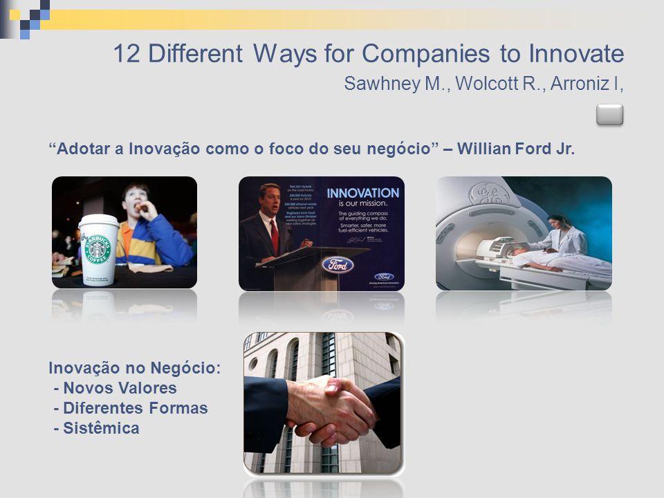 """12 Different Ways for Companies to Innovate Sawhney M., Wolcott R., Arroniz I, """"Adotar a Inovação como o foco do seu negócio"""" – Willian Ford Jr. Inova"""