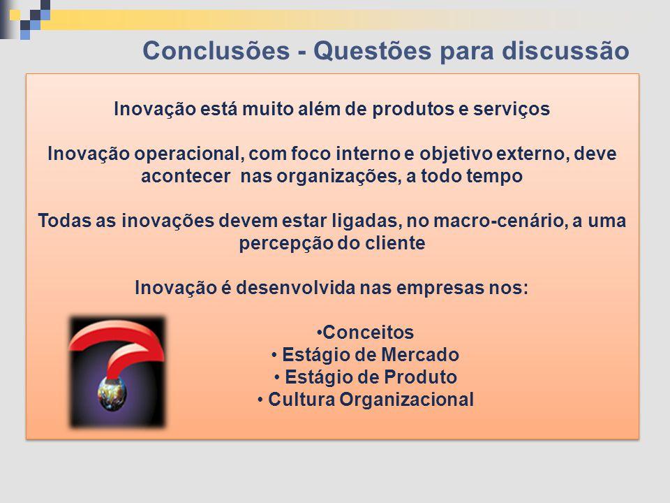 Conclusões - Questões para discussão Inovação está muito além de produtos e serviços Inovação operacional, com foco interno e objetivo externo, deve a