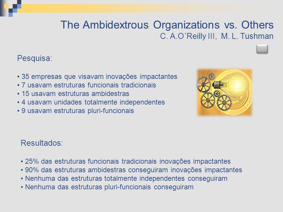 The Ambidextrous Organizations vs. Others C. A.O´Reilly III, M. L. Tushman Pesquisa: • 35 empresas que visavam inovações impactantes • 7 usavam estrut