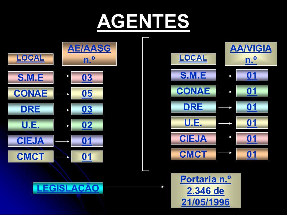 AGENTES LOCAL S.M.E CIEJA CMCT U.E.