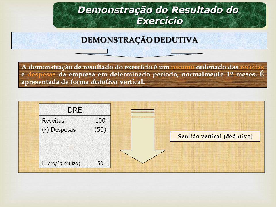 Demonstração do Resultado do Exercício Exercício A demonstração de resultado do exercício é um resumo ordenado das receitas e despesas da empresa em d