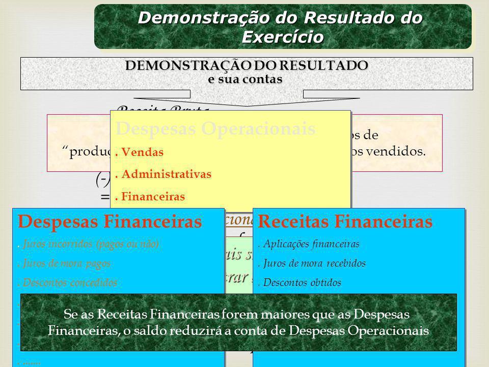 Receita Bruta (-) Deduções da Receita = Receita Líquida (-) Custos das Vendas = Lucro Bruto (-) Despesas Operacionais = Lucro Operacional (-) Despesas